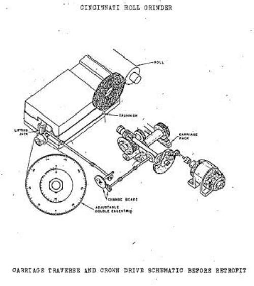 1401 Ring And Pinion Set Up Gear Talk furthermore List of gear nomenclature likewise Technical Information Of Worm Gear as well Cincinnati traveling carriage additionally Board. on bevel gear examples